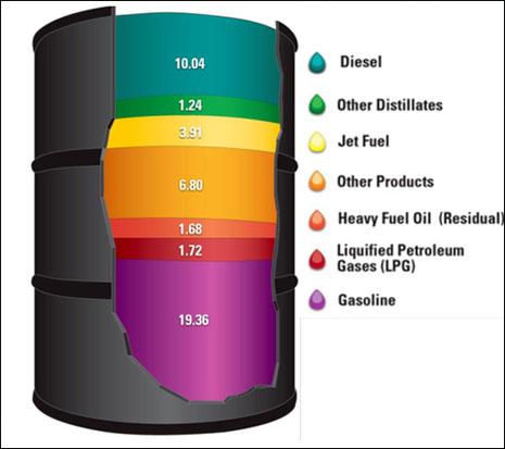 NY原油価格推移チャート